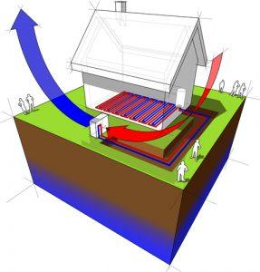 luchtwater warmtepomp