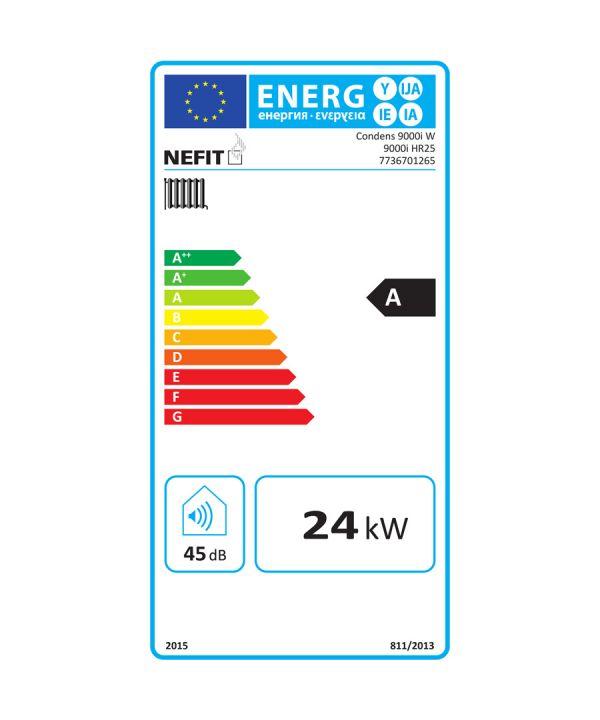cv ketel energielabel